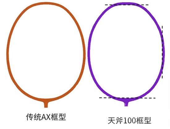 尤尼克斯YONEX天斧100 羽毛球拍评测-2.jpg