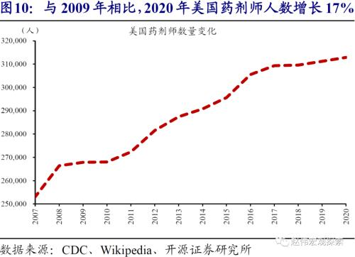 zb 10y 10Y美债破2%风险:美国群体免疫时点,可能大幅提前-13.png