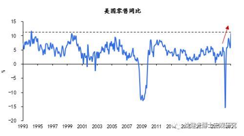 中国进出口贸易数据查询 创纪录增长后,中国出口如何演进-3.png