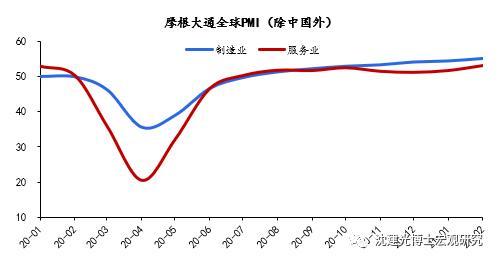 中国进出口贸易数据查询 创纪录增长后,中国出口如何演进-2.png