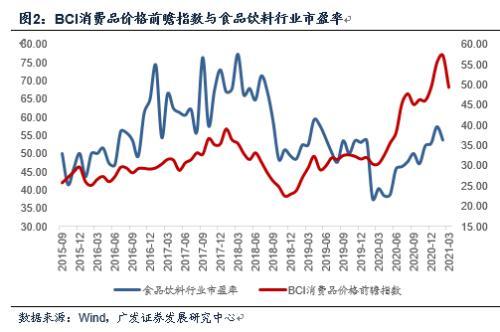 衡量通胀的指标 可通过CPI之外的指标辅助观测通胀-2.png