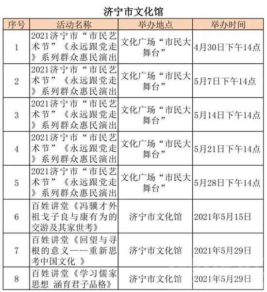 济宁市图书馆、文化馆五月份文化活动预告出炉-2.jpg