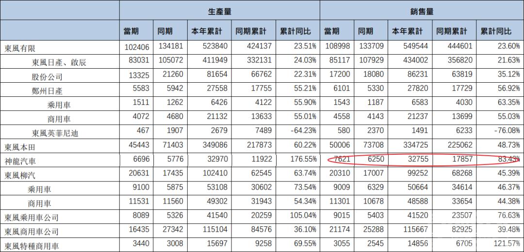 东风雪铁龙C5X正式下线 总经理:新物种没有竞争对手-6.jpg