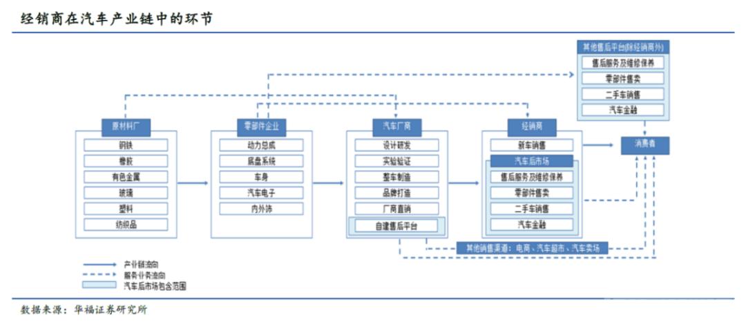 吉利和海尔合作在4S店模式上动了第三刀-1.jpg