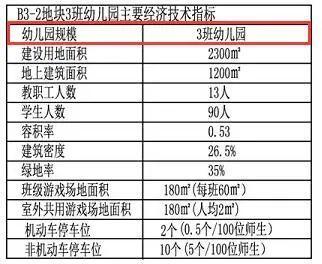 济北新区大动作!54万方、5地块的大项目规划发布!-9.jpg