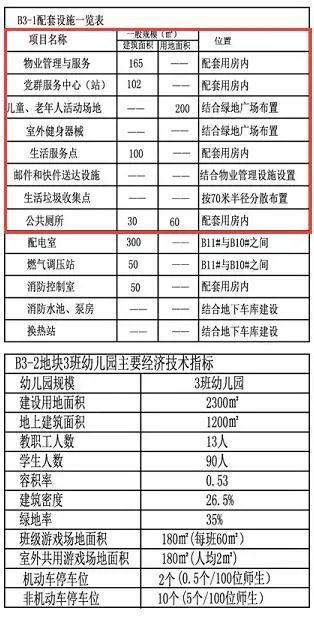 济北新区大动作!54万方、5地块的大项目规划发布!-8.jpg