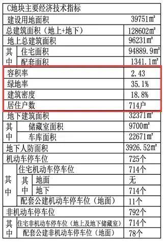 济北新区大动作!54万方、5地块的大项目规划发布!-7.jpg