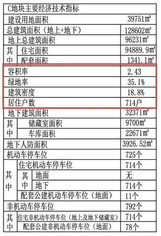 济北新区大动作!54万方、5地块的大项目规划发布!-10.jpg