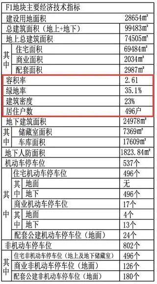 济北新区大动作!54万方、5地块的大项目规划发布!-12.jpg