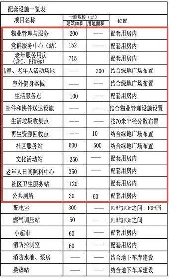 济北新区大动作!54万方、5地块的大项目规划发布!-13.jpg