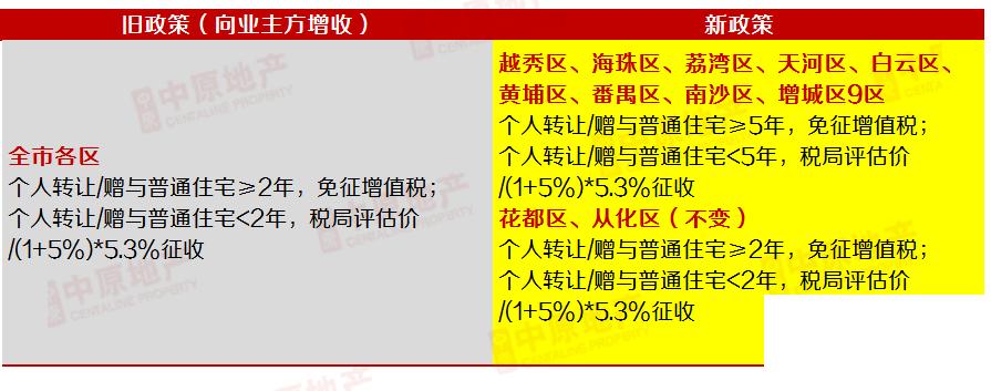 """房价狂跌30%!广州业主举报邻居,打响""""房价保卫战""""!-9.jpg"""