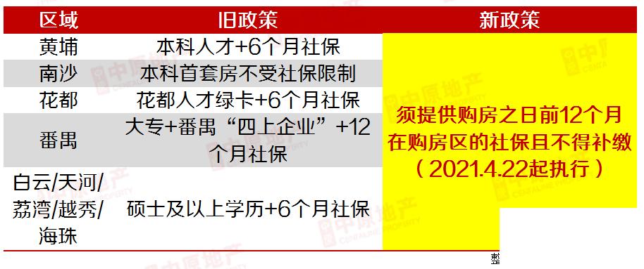 """房价狂跌30%!广州业主举报邻居,打响""""房价保卫战""""!-8.jpg"""