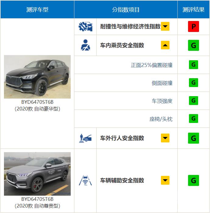 """中保研公布9款车型碰撞结果,奔驰A级表现""""出乎意料""""-10.jpg"""