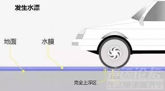 2021年新规,轮胎这样过不了年审,必须换-2.jpg