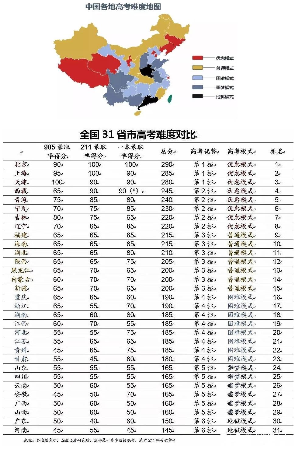 高考地图.jpg