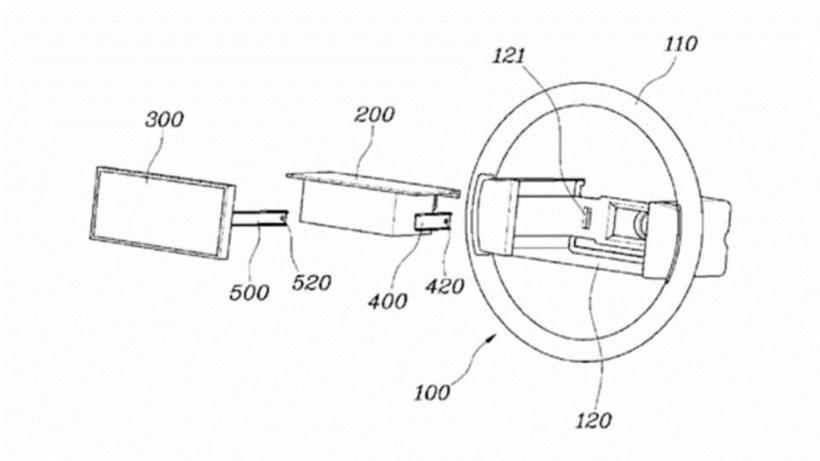 现代汽车新专利:在方向盘上安装显示屏 去除传统仪表盘-2.jpg